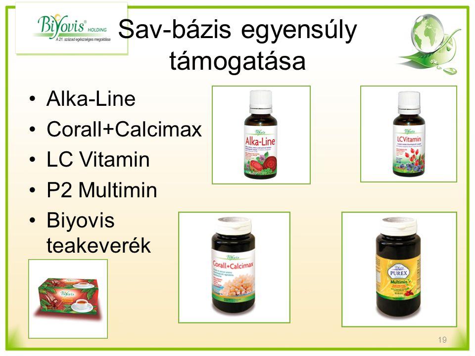 Sav-bázis egyensúly támogatása Alka-Line Corall+Calcimax LC Vitamin P2 Multimin Biyovis teakeverék 19