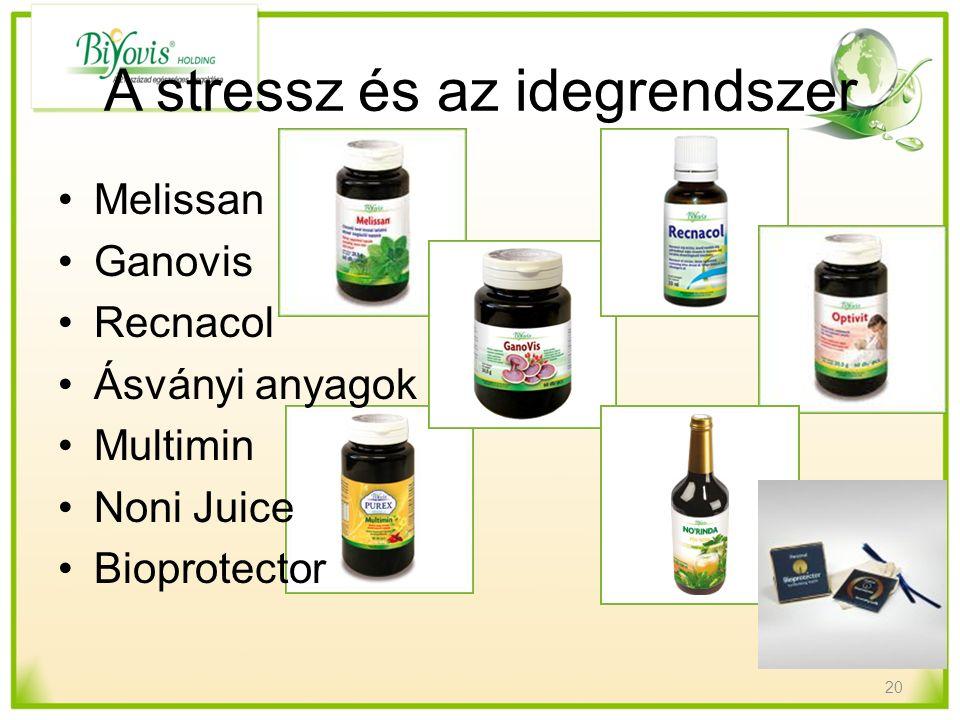 A stressz és az idegrendszer Melissan Ganovis Recnacol Ásványi anyagok Multimin Noni Juice Bioprotector 20
