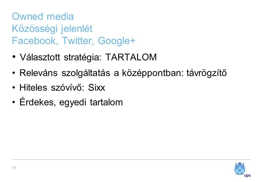 Owned media Közösségi jelenlét Facebook, Twitter, Google+ Választott stratégia: TARTALOM Releváns szolgáltatás a középpontban: távrögzítő Hiteles szóv
