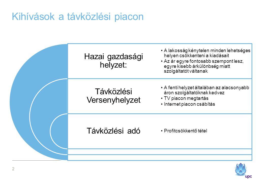 Kihívások a távközlési piacon Hazai gazdasági helyzet: Távközlési Versenyhelyzet Távközlési adó A lakosság kénytelen minden lehetséges helyen csökkent