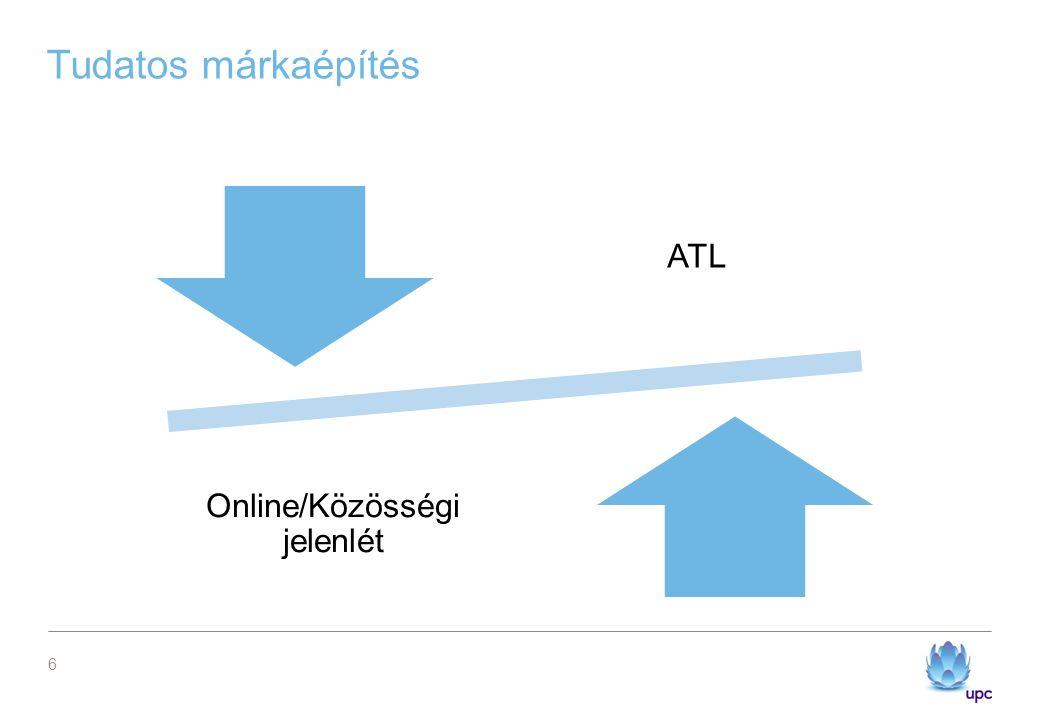 Tudatos márkaépítés ATL Online/Közösségi jelenlét 6