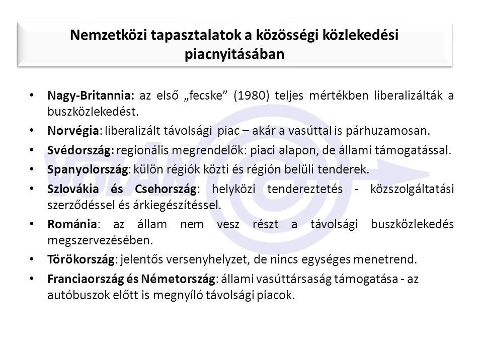 Alaphelyzet: 2012-ben 107 helyiből: 84 VOLÁN szerződés: lejárt 67 Elmélet: pályáztatás ill.