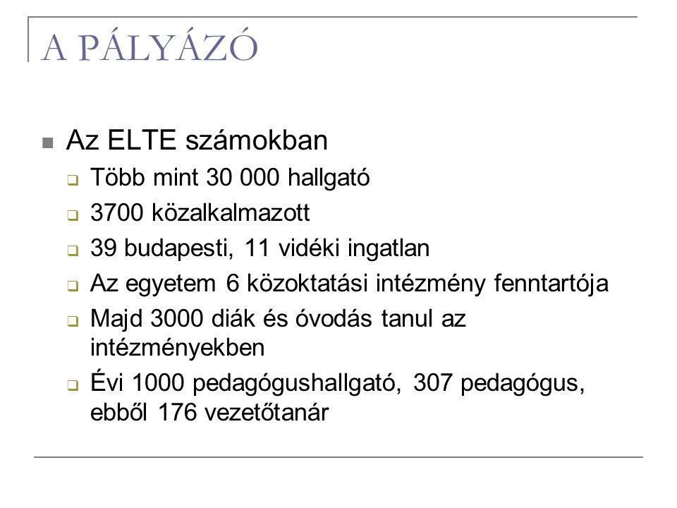 A PÁLYÁZÓ Az ELTE számokban  Több mint 30 000 hallgató  3700 közalkalmazott  39 budapesti, 11 vidéki ingatlan  Az egyetem 6 közoktatási intézmény fenntartója  Majd 3000 diák és óvodás tanul az intézményekben  Évi 1000 pedagógushallgató, 307 pedagógus, ebből 176 vezetőtanár