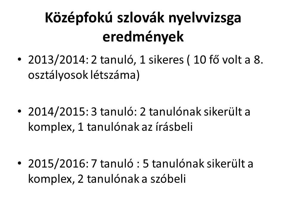 Középfokú szlovák nyelvvizsga eredmények 2013/2014: 2 tanuló, 1 sikeres ( 10 fő volt a 8.
