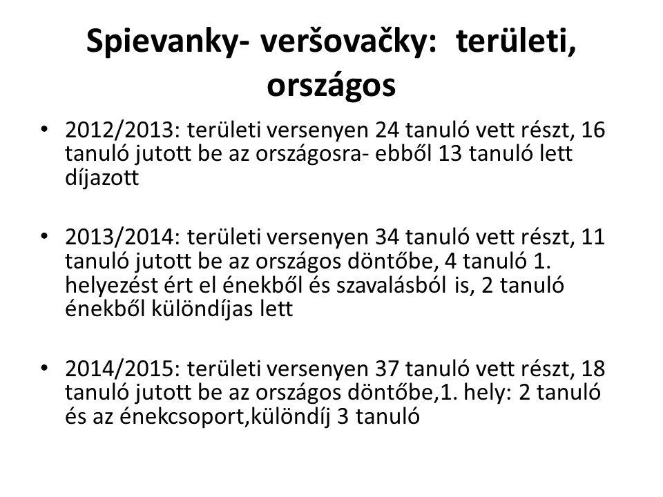 Spievanky- veršovačky: területi, országos 2012/2013: területi versenyen 24 tanuló vett részt, 16 tanuló jutott be az országosra- ebből 13 tanuló lett díjazott 2013/2014: területi versenyen 34 tanuló vett részt, 11 tanuló jutott be az országos döntőbe, 4 tanuló 1.
