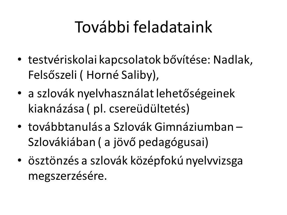 További feladataink testvériskolai kapcsolatok bővítése: Nadlak, Felsőszeli ( Horné Saliby), a szlovák nyelvhasználat lehetőségeinek kiaknázása ( pl.