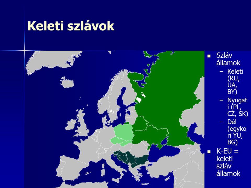 Keleti szlávok Szláv államok – –Keleti (RU, UA, BY) – –Nyugat i (PL, CZ, SK) – –Dél (egyko ri YU, BG) K-EU = keleti szláv államok