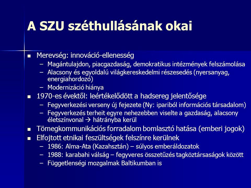 A SZU széthullásának okai Merevség: innováció-ellenesség – –Magántulajdon, piacgazdaság, demokratikus intézmények felszámolása – –Alacsony és egyoldal