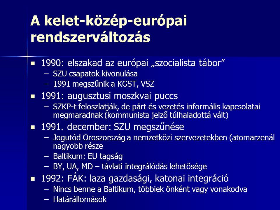 """A kelet-közép-európai rendszerváltozás 1990: elszakad az európai """"szocialista tábor – –SZU csapatok kivonulása – –1991 megszűnik a KGST, VSZ 1991: augusztusi moszkvai puccs – –SZKP-t feloszlatják, de párt és vezetés informális kapcsolatai megmaradnak (kommunista jelző túlhaladottá vált) 1991."""