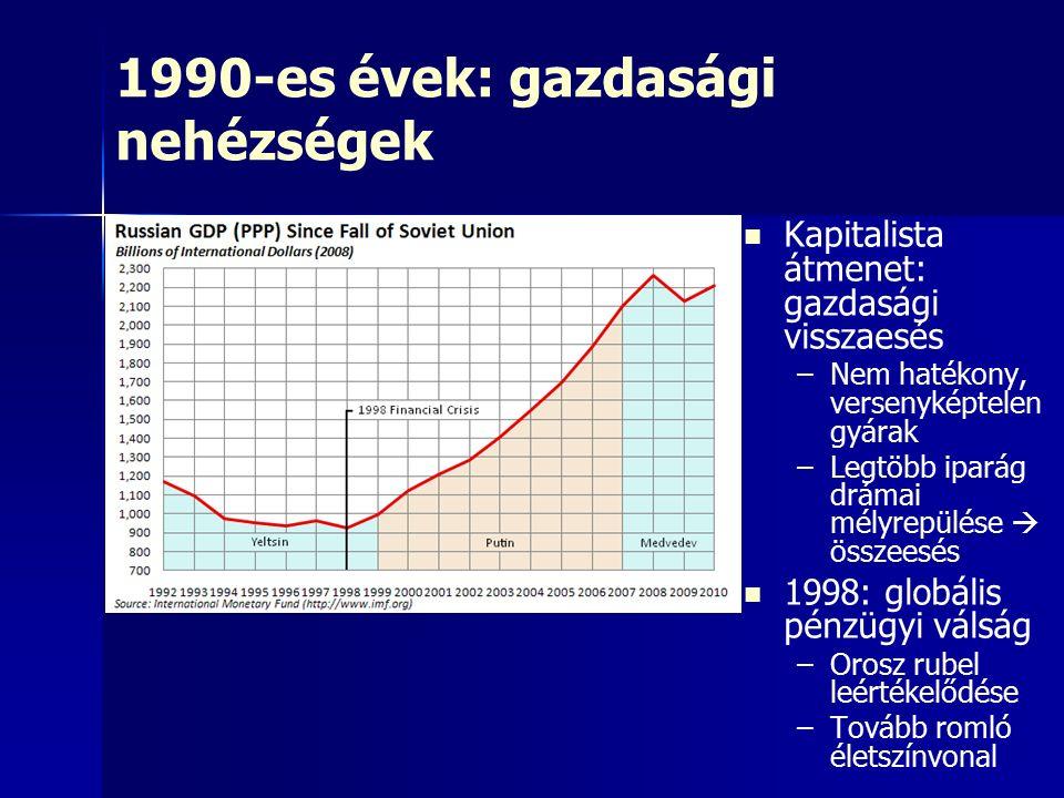1990-es évek: gazdasági nehézségek Kapitalista átmenet: gazdasági visszaesés – –Nem hatékony, versenyképtelen gyárak – –Legtöbb iparág drámai mélyrepülése  összeesés 1998: globális pénzügyi válság – –Orosz rubel leértékelődése – –Tovább romló életszínvonal