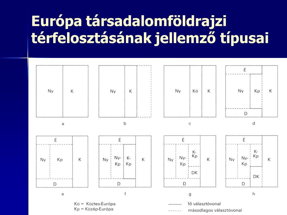 Európa társadalomföldrajzi térfelosztásának jellemző típusai