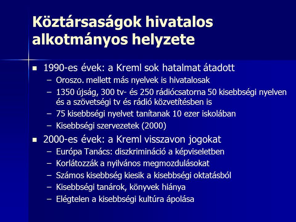 Köztársaságok hivatalos alkotmányos helyzete 1990-es évek: a Kreml sok hatalmat átadott – –Oroszo. mellett más nyelvek is hivatalosak – –1350 újság, 3