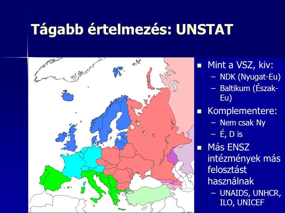 Tágabb értelmezés: UNSTAT Mint a VSZ, kiv: – –NDK (Nyugat-Eu) – –Baltikum (Észak- Eu) Komplementere: – –Nem csak Ny – –É, D is Más ENSZ intézmények más felosztást használnak – –UNAIDS, UNHCR, ILO, UNICEF