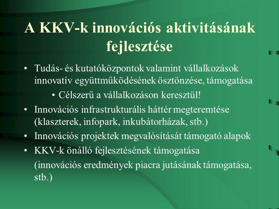 A KKV-k innovációs aktivitásának fejlesztése Tudás- és kutatóközpontok valamint vállalkozások innovatív együttműködésének ösztönzése, támogatása Célszerű a vállalkozáson keresztül.