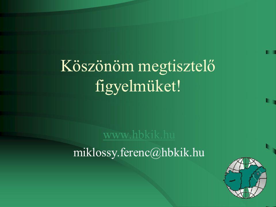 Köszönöm megtisztelő figyelmüket! www.hbkik.hu miklossy.ferenc@hbkik.hu