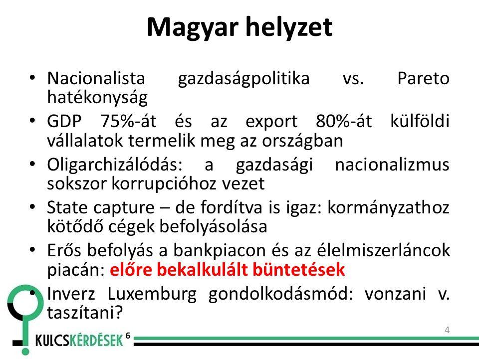Magyar helyzet Nacionalista gazdaságpolitika vs.