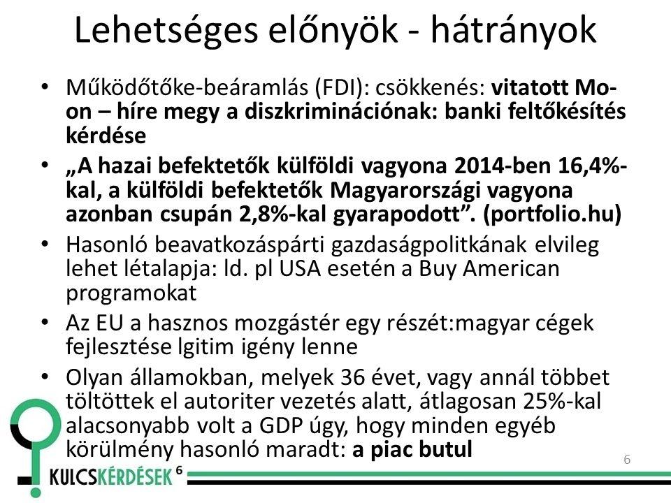 """Lehetséges előnyök - hátrányok Működőtőke-beáramlás (FDI): csökkenés: vitatott Mo- on – híre megy a diszkriminációnak: banki feltőkésítés kérdése """"A hazai befektetők külföldi vagyona 2014-ben 16,4%- kal, a külföldi befektetők Magyarországi vagyona azonban csupán 2,8%-kal gyarapodott ."""