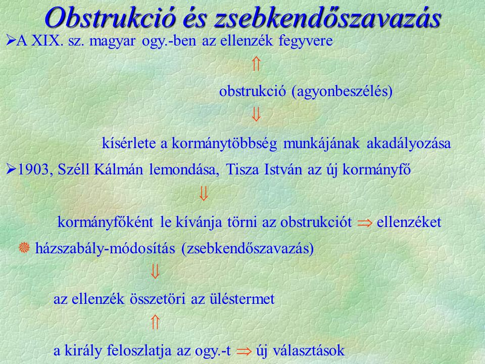 Obstrukció és zsebkendőszavazás  A XIX. sz.