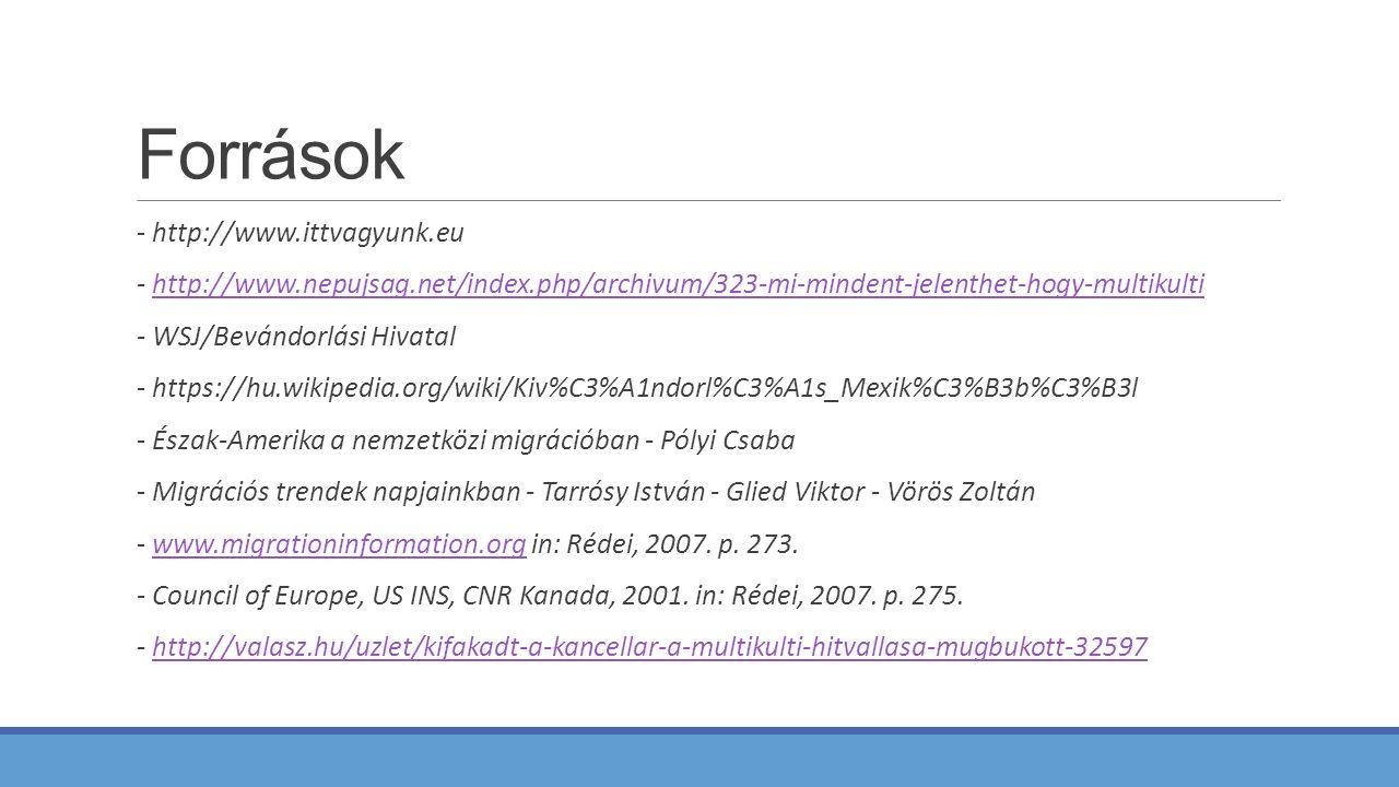 Források - http://www.ittvagyunk.eu - http://www.nepujsag.net/index.php/archivum/323-mi-mindent-jelenthet-hogy-multikultihttp://www.nepujsag.net/index.php/archivum/323-mi-mindent-jelenthet-hogy-multikulti - WSJ/Bevándorlási Hivatal - https://hu.wikipedia.org/wiki/Kiv%C3%A1ndorl%C3%A1s_Mexik%C3%B3b%C3%B3l - Észak-Amerika a nemzetközi migrációban - Pólyi Csaba - Migrációs trendek napjainkban - Tarrósy István - Glied Viktor - Vörös Zoltán - www.migrationinformation.org in: Rédei, 2007.