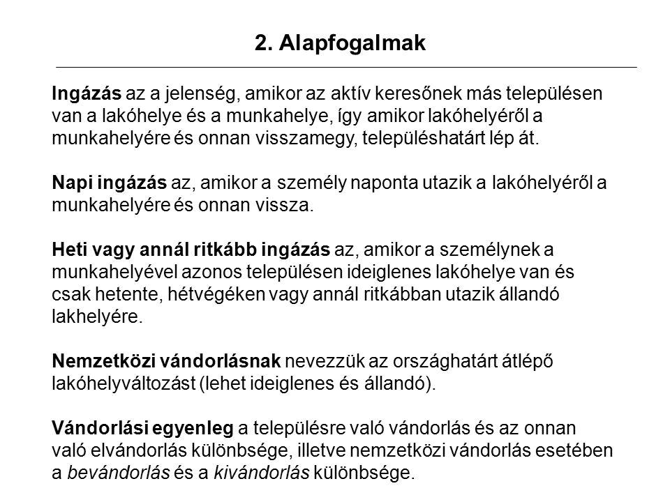 3.Szociológia és migráció 1.