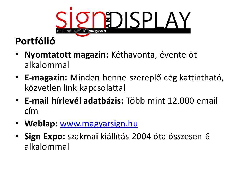 Portfólió Nyomtatott magazin: Kéthavonta, évente öt alkalommal E-magazin: Minden benne szereplő cég kattintható, közvetlen link kapcsolattal E-mail hírlevél adatbázis: Több mint 12.000 email cím Weblap: www.magyarsign.huwww.magyarsign.hu Sign Expo: szakmai kiállítás 2004 óta összesen 6 alkalommal