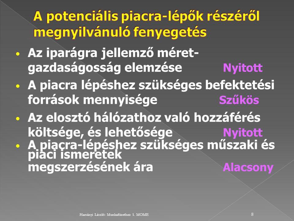 Az iparágra jellemző méret- gazdaságosság elemzése Nyitott A piacra lépéshez szükséges befektetési források mennyisége Szűkös Az elosztó hálózathoz való hozzáférés költsége, és lehetősége Nyitott A piacra-lépéshez szükséges műszaki és piaci ismeretek megszerzésének ára Alacsony Harsányi László: Munkafüzethez 1.