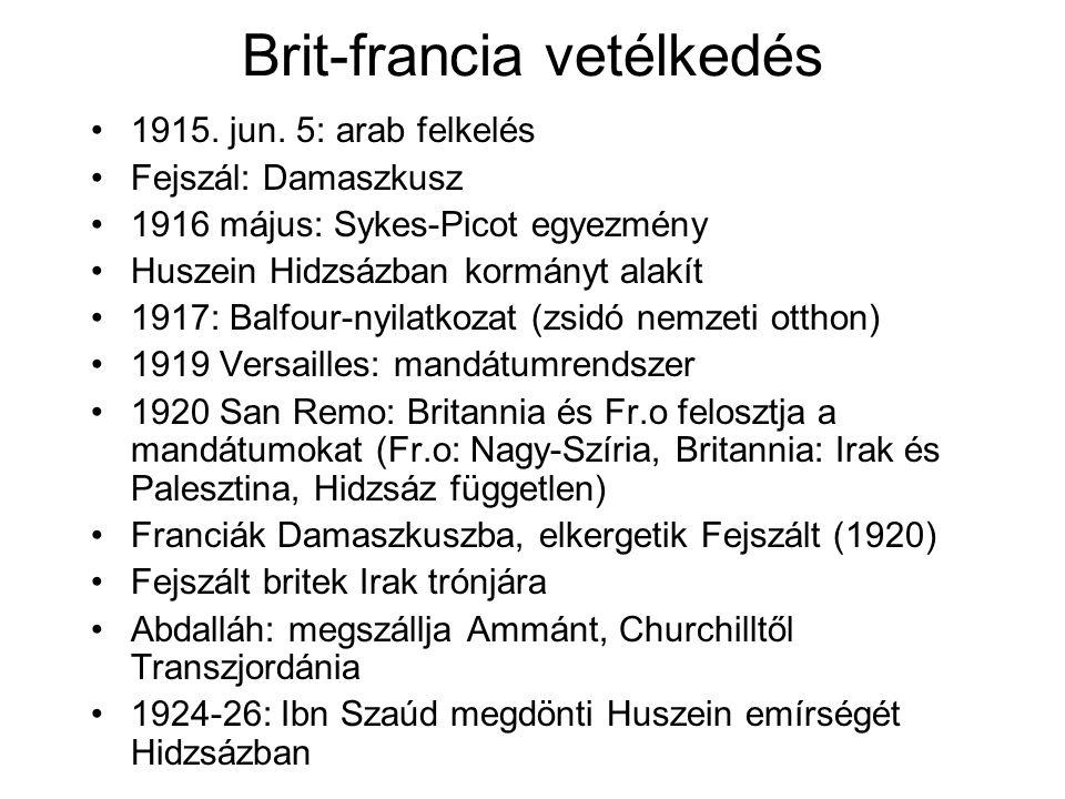 Brit-francia vetélkedés 1915. jun.