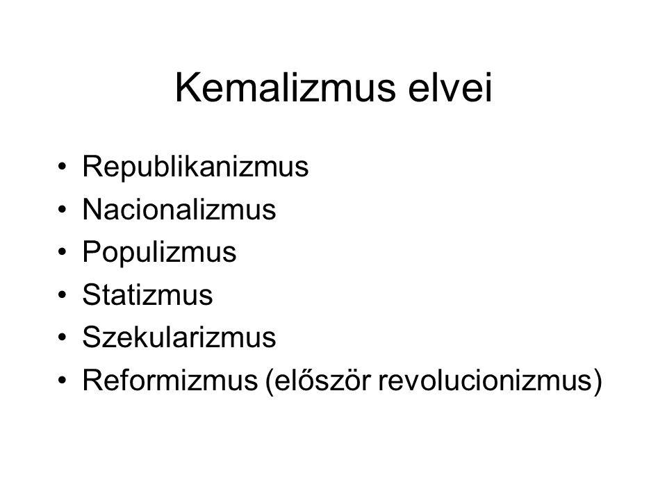 Kemalizmus elvei Republikanizmus Nacionalizmus Populizmus Statizmus Szekularizmus Reformizmus (először revolucionizmus)