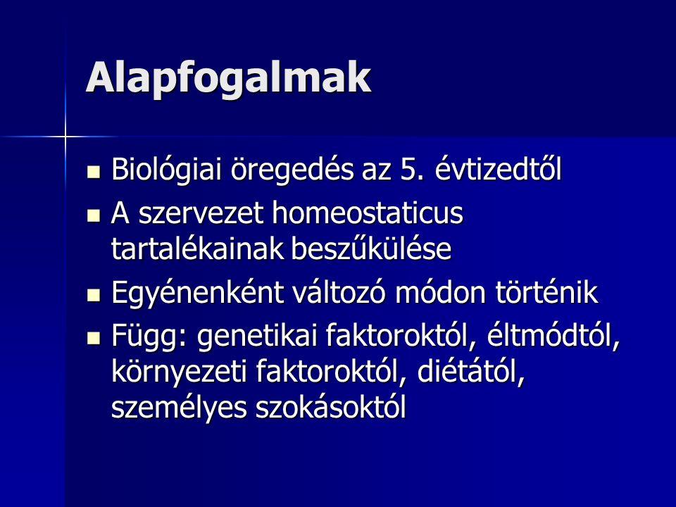 Alapfogalmak Biológiai öregedés az 5. évtizedtől Biológiai öregedés az 5. évtizedtől A szervezet homeostaticus tartalékainak beszűkülése A szervezet h