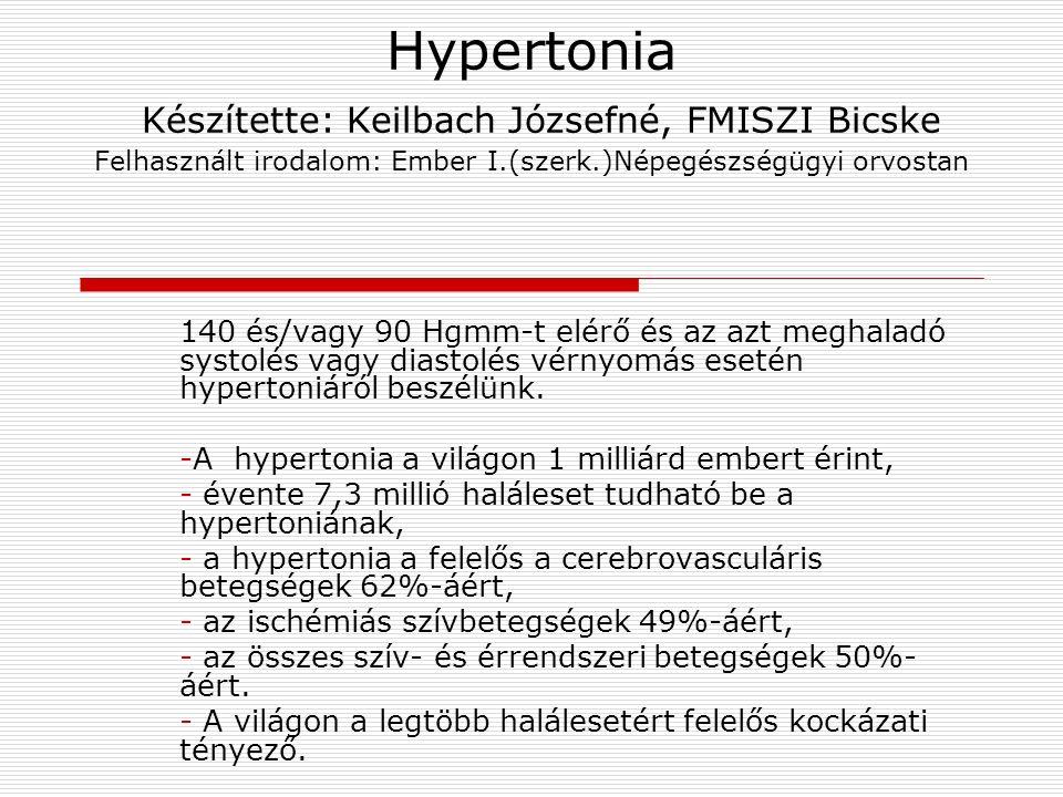 Hypertonia Készítette: Keilbach Józsefné, FMISZI Bicske Felhasznált irodalom: Ember I.(szerk.)Népegészségügyi orvostan 140 és/vagy 90 Hgmm-t elérő és az azt meghaladó systolés vagy diastolés vérnyomás esetén hypertoniáról beszélünk.