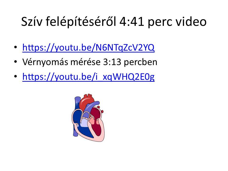 Szív felépítéséről 4:41 perc video https://youtu.be/N6NTqZcV2YQ Vérnyomás mérése 3:13 percben https://youtu.be/i_xqWHQ2E0g
