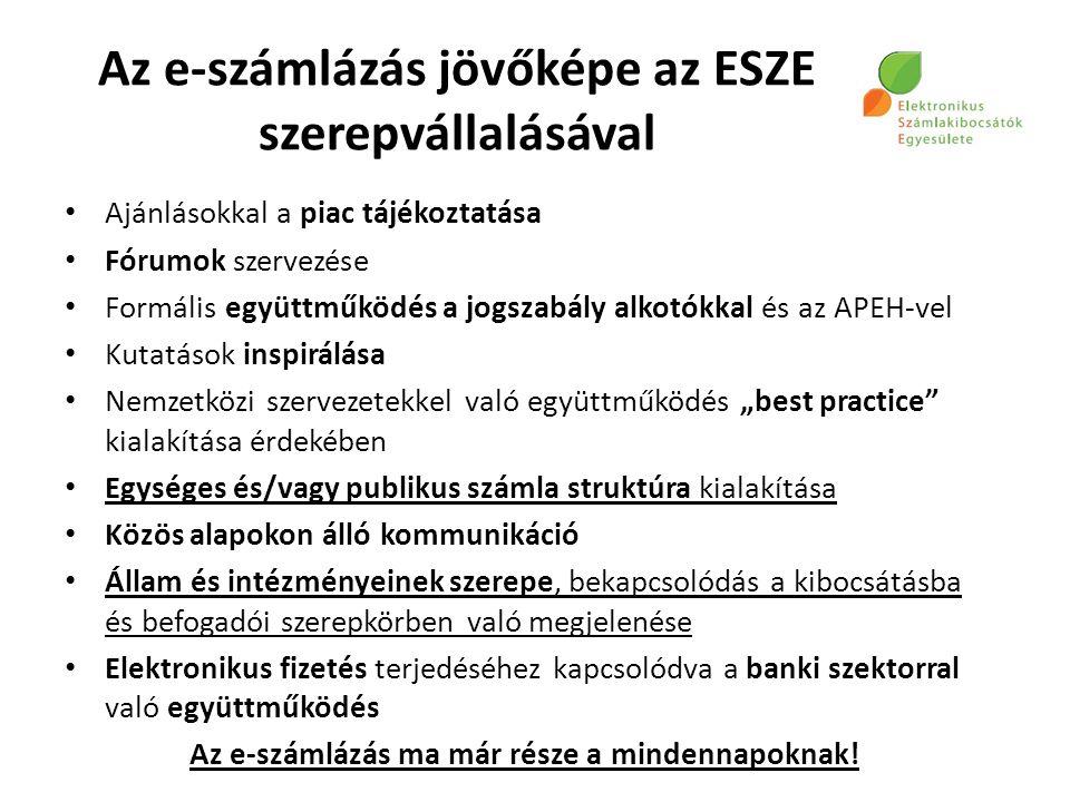 """Az e-számlázás jövőképe az ESZE szerepvállalásával Ajánlásokkal a piac tájékoztatása Fórumok szervezése Formális együttműködés a jogszabály alkotókkal és az APEH-vel Kutatások inspirálása Nemzetközi szervezetekkel való együttműködés """"best practice kialakítása érdekében Egységes és/vagy publikus számla struktúra kialakítása Közös alapokon álló kommunikáció Állam és intézményeinek szerepe, bekapcsolódás a kibocsátásba és befogadói szerepkörben való megjelenése Elektronikus fizetés terjedéséhez kapcsolódva a banki szektorral való együttműködés Az e-számlázás ma már része a mindennapoknak!"""