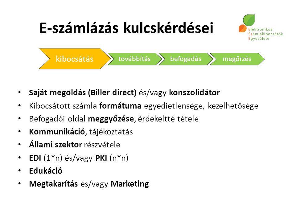 E-számlázás kulcskérdései Saját megoldás (Biller direct) és/vagy konszolidátor Kibocsátott számla formátuma egyedietlensége, kezelhetősége Befogadói oldal meggyőzése, érdekeltté tétele Kommunikáció, tájékoztatás Állami szektor részvétele EDI (1*n) és/vagy PKI (n*n) Edukáció Megtakarítás és/vagy Marketing továbbítás kibocsátás befogadásmegőrzés