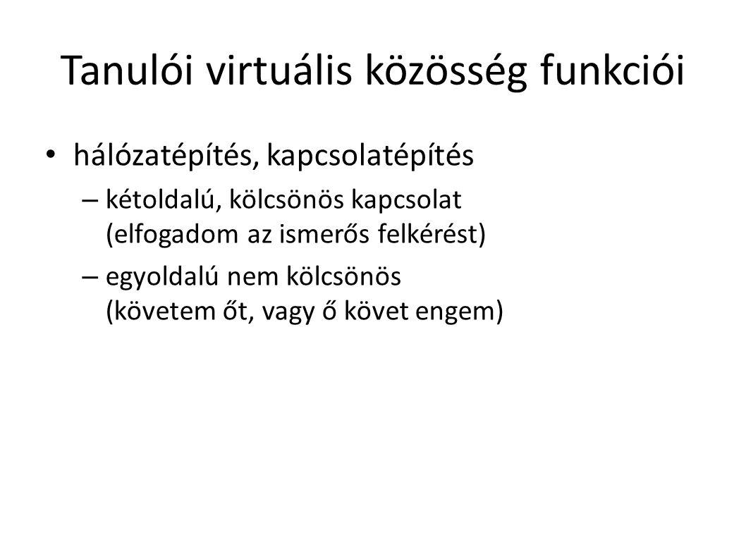Tanulói virtuális közösség funkciói hálózatépítés, kapcsolatépítés – kétoldalú, kölcsönös kapcsolat (elfogadom az ismerős felkérést) – egyoldalú nem k