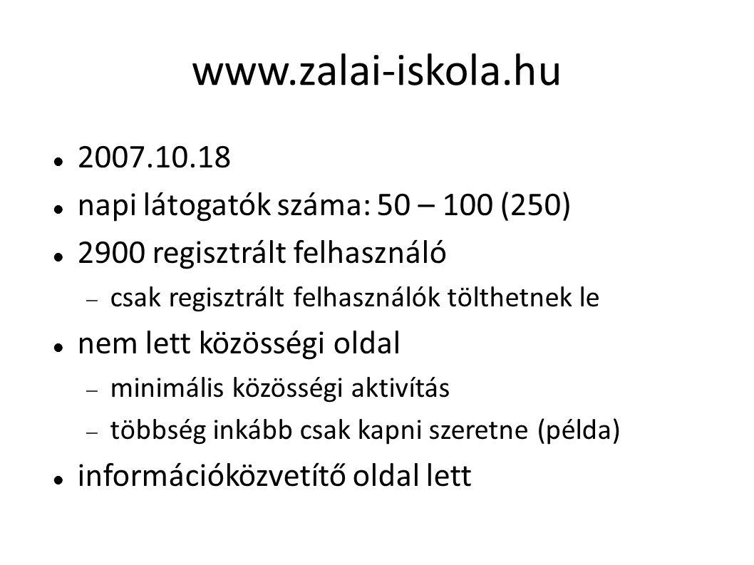 www.zalai-iskola.hu 2007.10.18 napi látogatók száma: 50 – 100 (250) 2900 regisztrált felhasználó  csak regisztrált felhasználók tölthetnek le nem let