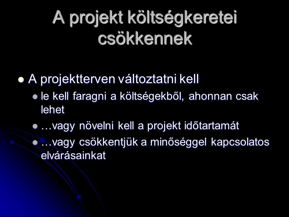 A projekt költségkeretei csökkennek A projektterven változtatni kell A projektterven változtatni kell le kell faragni a költségekből, ahonnan csak leh