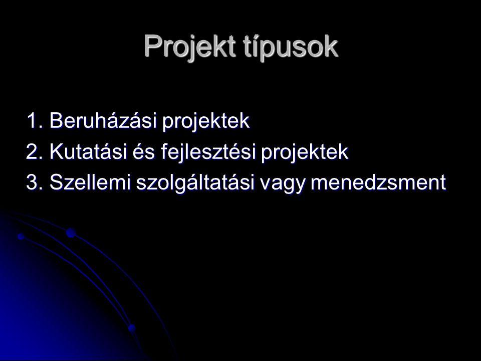 Projekt típusok 1. Beruházási projektek 2. Kutatási és fejlesztési projektek 3. Szellemi szolgáltatási vagy menedzsment