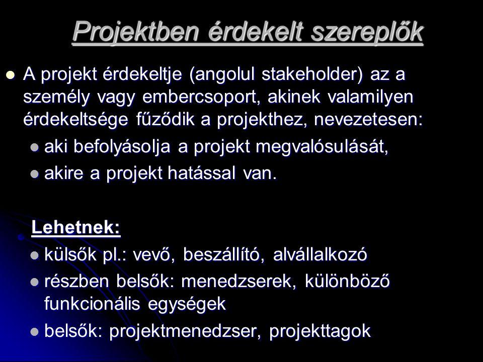 Projektben érdekelt szereplők A projekt érdekeltje (angolul stakeholder) az a személy vagy embercsoport, akinek valamilyen érdekeltsége fűződik a proj