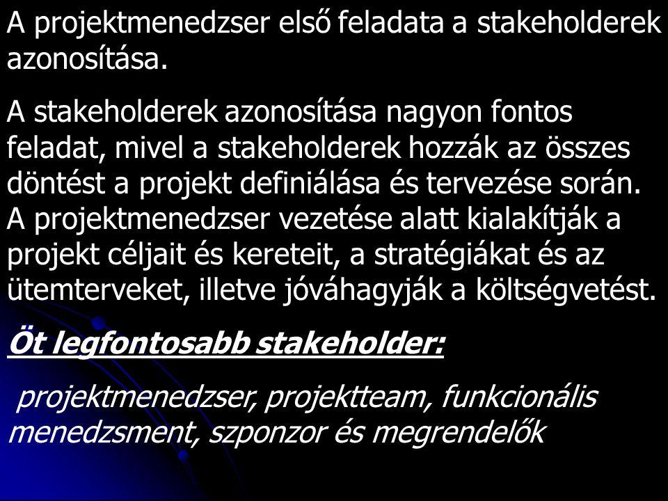 A projektmenedzser első feladata a stakeholderek azonosítása. A stakeholderek azonosítása nagyon fontos feladat, mivel a stakeholderek hozzák az össze