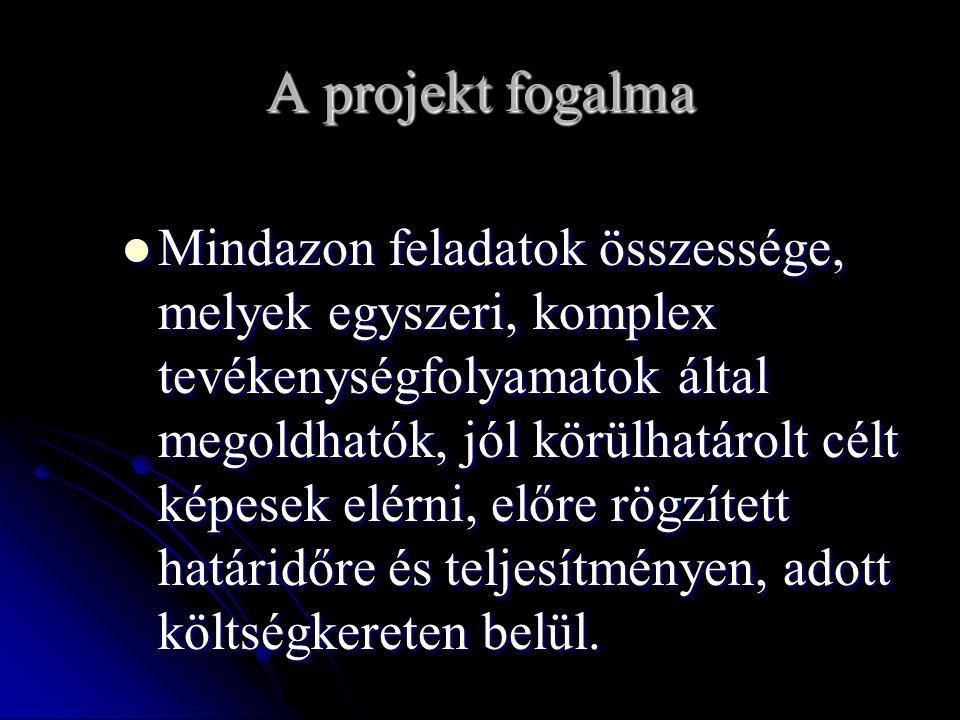 A projekt fogalma Mindazon feladatok összessége, melyek egyszeri, komplex tevékenységfolyamatok által megoldhatók, jól körülhatárolt célt képesek elér