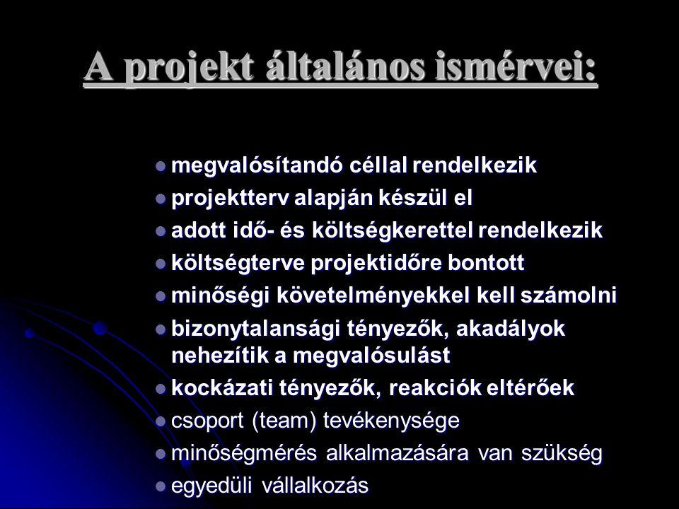 A projekt általános ismérvei: megvalósítandó céllal rendelkezik megvalósítandó céllal rendelkezik projektterv alapján készül el projektterv alapján ké