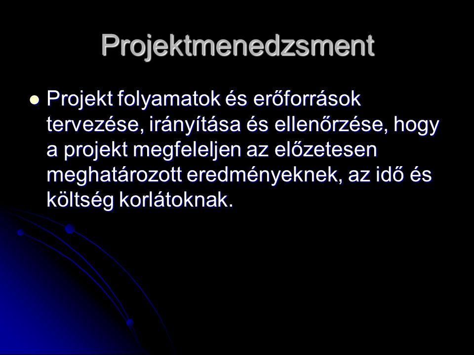 Projektmenedzsment Projekt folyamatok és erőforrások tervezése, irányítása és ellenőrzése, hogy a projekt megfeleljen az előzetesen meghatározott ered