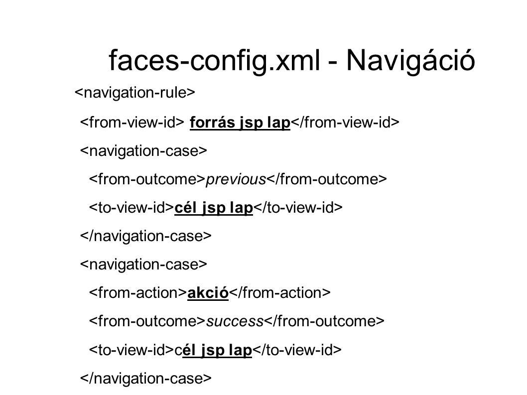 faces-config.xml - Navigáció forrás jsp lap previous cél jsp lap akció success cél jsp lap