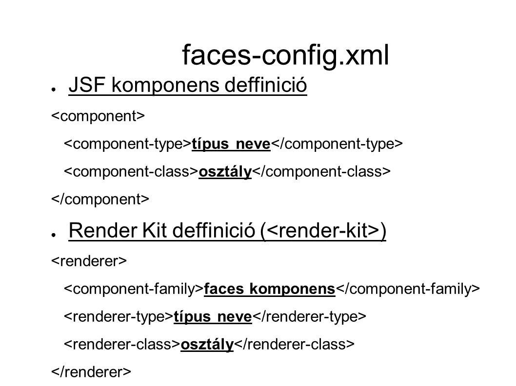 faces-config.xml ● JSF komponens deffinició típus neve osztály ● Render Kit deffinició ( ) faces komponens típus neve osztály
