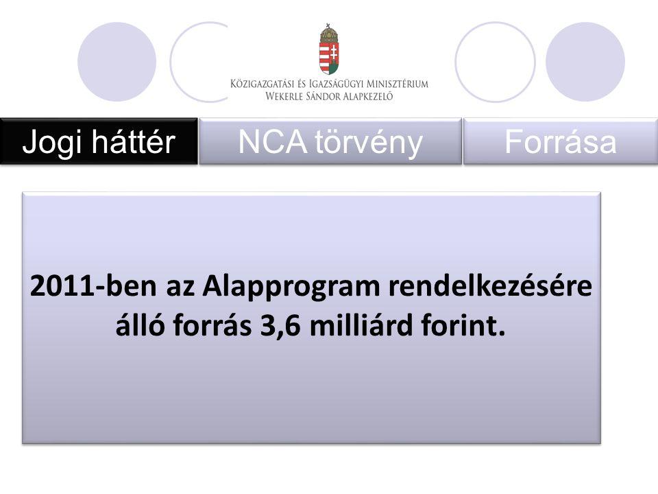 Jogi háttér NCA törvény Forrása 2011-ben az Alapprogram rendelkezésére álló forrás 3,6 milliárd forint.