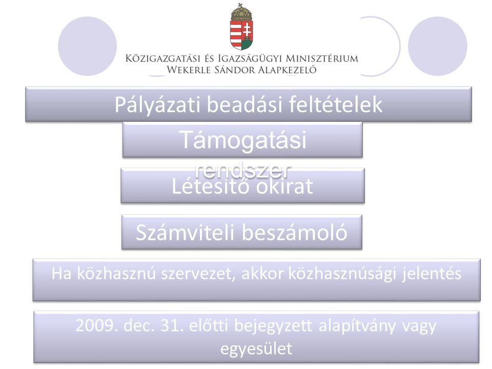 Pályázati beadási feltételek 2009. dec. 31.