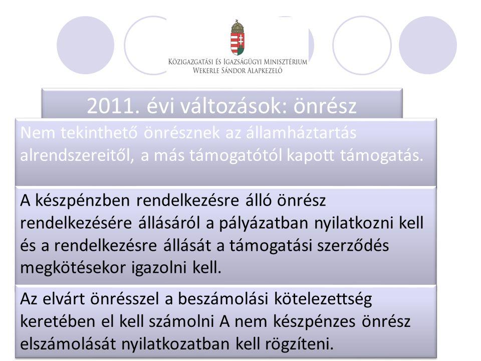 2011. évi változások 2011. évi változások: önrész.