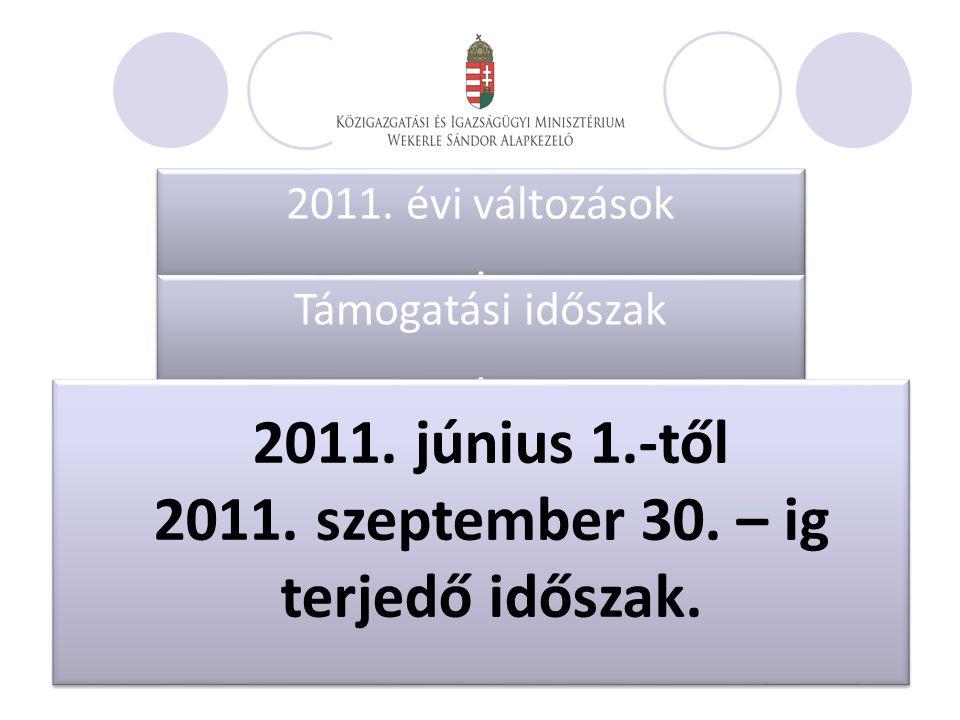 2011. évi változások. 2011. évi változások. Támogatási időszak.