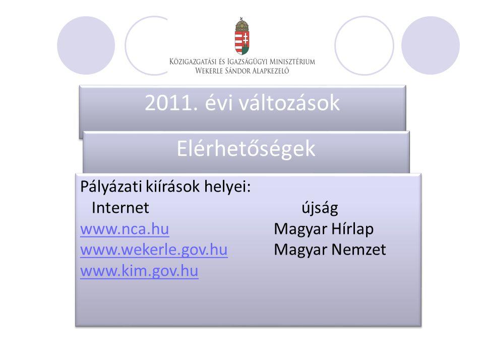 2011. évi változások. 2011. évi változások. Elérhetőségek.