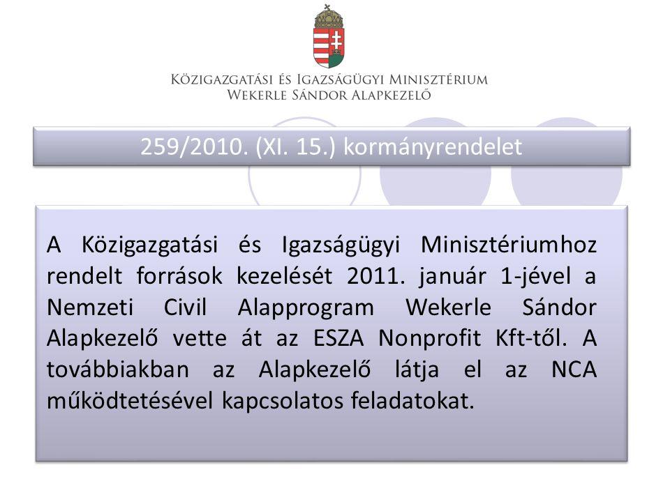 A Közigazgatási és Igazságügyi Minisztériumhoz rendelt források kezelését 2011.